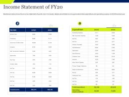 Income Statement Of Fy20 Tournament Expenses Ppt Powerpoint Presentation Slide