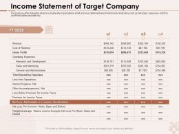 Income Statement Of Target Company Administrative Ppt Powerpoint Presentation Visual Aids Images