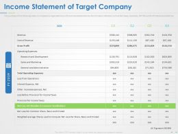 Income Statement Of Target Company Ppt Powerpoint Presentation Visual Aids Inspiration