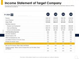 Income Statement Of Target Company Provision Ppt Powerpoint Presentation Model Layout