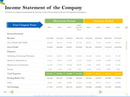 Income Statement Of The Company Amortization Ppt Powerpoint Presentation File Designs