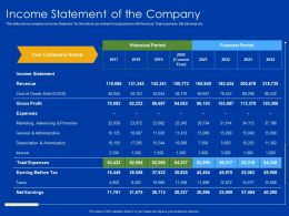 Income Statement Of The Company General Tax Powerpoint Presentation Background Designs