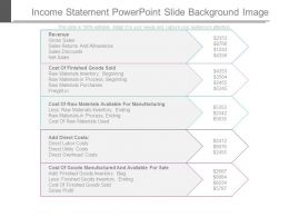 Income Statement Powerpoint Slide Background Image