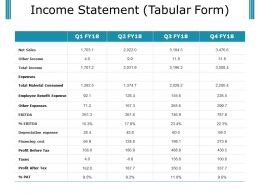Income Statement Ppt Diagrams