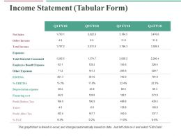 Income Statement Ppt Professional Graphics Example