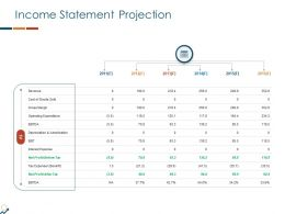 Income Statement Projection 2011 To 2016 Ppt Powerpoint Styles Graphics