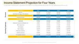 Income Statement Projection For Four Years Community Financing Pitch Deck Ppt Outline Smartart