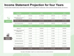 Income Statement Projection For Four Years Description Ppt Powerpoint Presentation Layouts Files