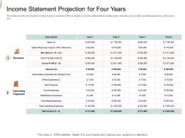 Income Statement Projection For Four Years Equity Crowd Investing Ppt Brochure