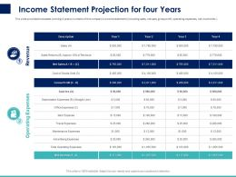 Income Statement Projection For Four Years Ppt Powerpoint Presentation Ideas Good