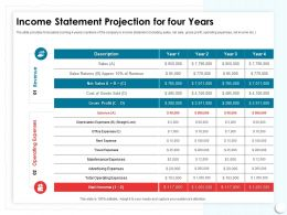 Income Statement Projection For Four Years Sales Approx Ppt Powerpoint Presentation Microsoft