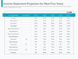 Income Statement Projection For Next Five Years Pre Seed Round Pitch Deck Ppt Show Professional