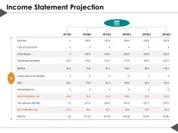 Income Statement Projection Ppt Visual Aids Deck