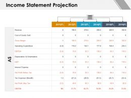 Income Statement Projection Revenue Ppt Powerpoint Presentation File Download