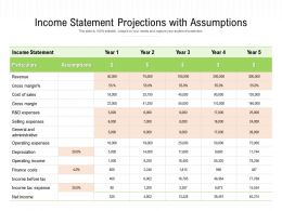 Income Statement Projections With Assumptions