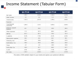 Income Statement Tabular Form Ppt Professional Example Topics