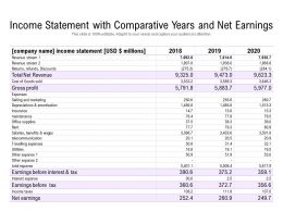 Income Statement With Comparative Years And Net Earnings