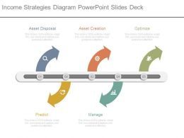 Income Strategies Diagram Powerpoint Slides Deck
