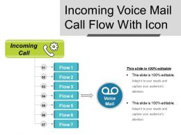 Incoming Voice Mail Call Flow With Icon