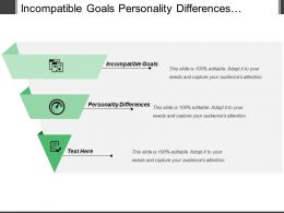 Incompatible Goals Personality Differences Communication Problems Finance Admin