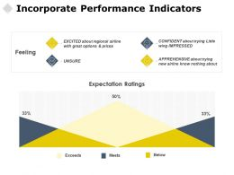 Incorporate Performance Indicators Expectation Ppt Powerpoint Presentation Graphics