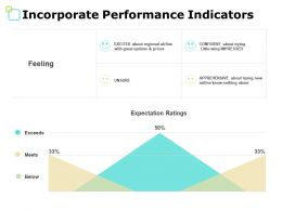 Incorporate Performance Indicators Expectation Ratings Ppt Powerpoint Presentation File Aids