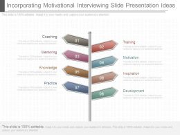 Incorporating Motivational Interviewing Slide Presentation Ideas