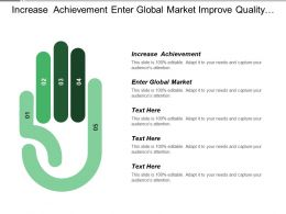 Increase Achievement Enter Global Market Improve Quality Understanding Customer