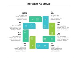 Increase Approval Ppt Powerpoint Presentation Slides Background Image Cpb