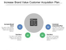 Increase Brand Value Customer Acquisition Plan Customer Retention Plan