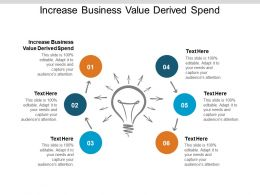 Increase Business Value Derived Spend Ppt Powerpoint Presentation Professional Example Cpb