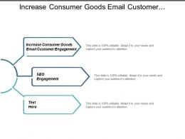 Increase Consumer Goods Email Customer Engagement Seo Engagement Cpb