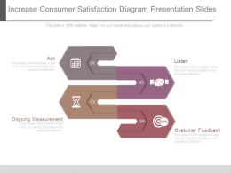 Increase Consumer Satisfaction Diagram Presentation Slides