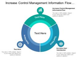 Increase Control Management Information Flow Increase User Satisfaction