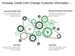 Increase Credit Limit Change Customer Information Product Manager