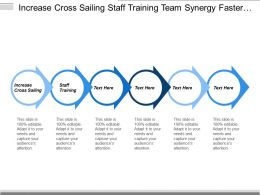 Increase Cross Sailing Staff Training Team Synergy Faster Growth