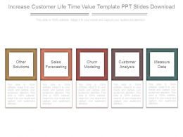 Increase Customer Life Time Value Template Ppt Slides Download