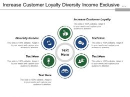 Increase Customer Loyalty Diversity Income Exclusive Product Offering