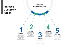 Increase Customer Reach Ppt Powerpoint Presentation Inspiration Slide Portrait Cpb