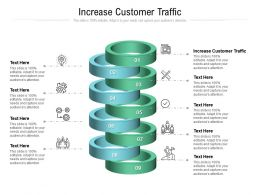 Increase Customer Traffic Ppt Powerpoint Presentation Show Objects Cpb