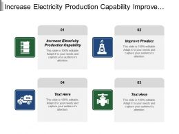 Increase Electricity Production Capability Improve Product Quality Standard