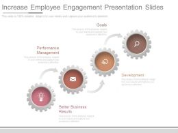 Increase Employee Engagement Presentation Slides