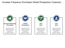 Increase Frequency Purchases Global Perspective Customer Relationship Management