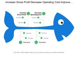 Increase Gross Profit Decrease Operating Cost Improve Working Deployment