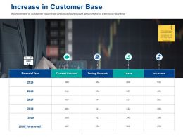 Increase In Customer Base Current Account Ppt Powerpoint Presentation Styles Show