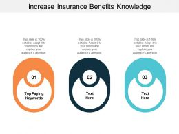 Increase Insurance Benefits Knowledge Ppt Powerpoint Presentation Slides Ideas Cpb