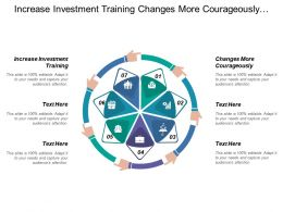 Increase Investment Training Changes More Courageously Market Requirement