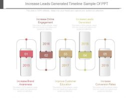 Increase Leads Generated Timeline Sample Of Ppt