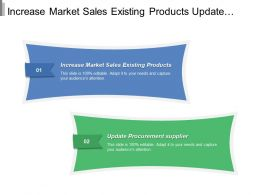 Increase Market Sales Existing Products Update Procurement Supplier