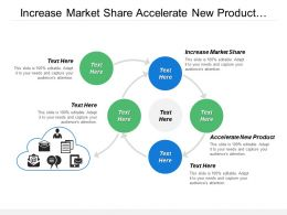 Increase Market Share Accelerate New Product Innovative Product